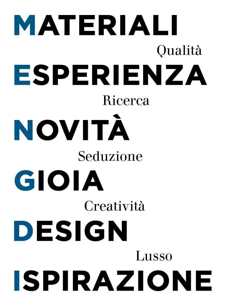 Materiali, qualità, esperienza, novità, design, ispirazione, lusso: Mengdi Italia